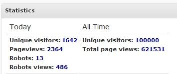 100000 vizitatori unici